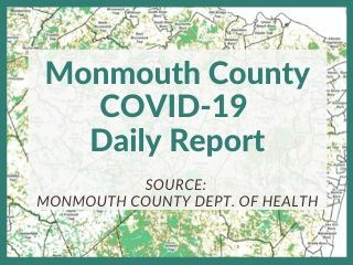 Monmouth County COVID-19 Report